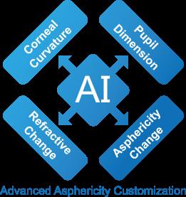 Cipta AI